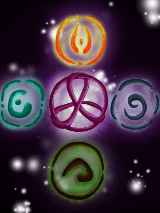 The Circle of Five Elements: Air, Earth, Water, Fire, Soul-Unity