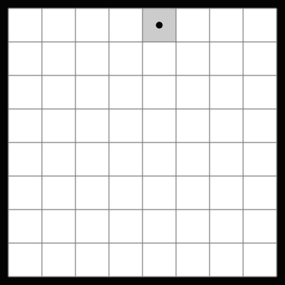 a knight can visit each square of the board once. this is how. (click to see gif. Thanks Reddit)