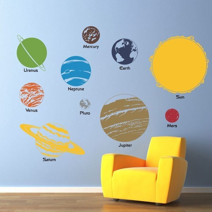 Solar System Wall Decal - Complete Solar System with Planet Names Wall Decor - Children Wall Decals by StephenEdwardGraphic on Etsy https://www.etsy.com/listing/62092079/solar-system-wall-decal-complete-solar
