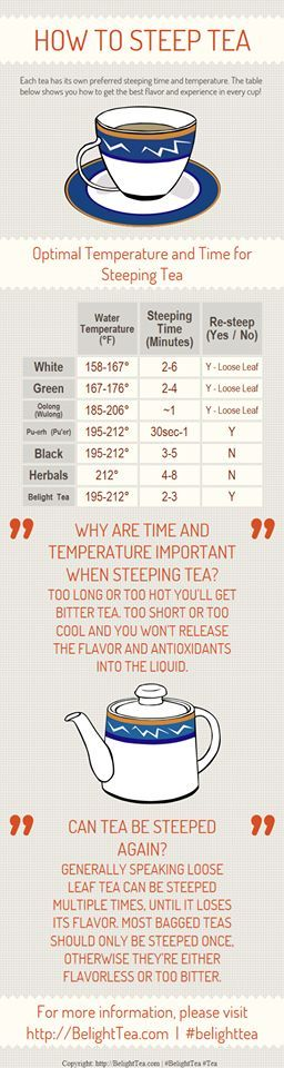 How to steep tea http://teacuplover.com/different-types-of-tea/best-herbal-tea/
