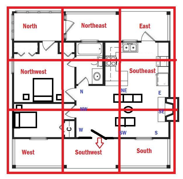 Feng Shui Bagua Map Floor Plans