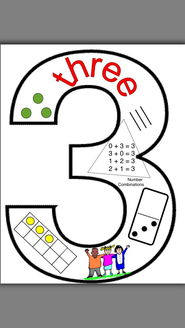 Number 3 anchor chart
