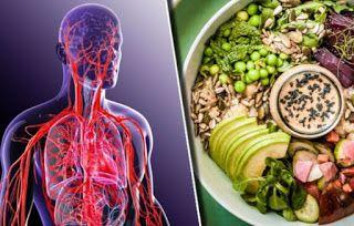 Υπέρταση  Διατροφή: Αυτό το πάμφθηνο λαχανικό μπορεί να μειώσει τον κίνδυνο