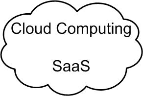 The new technology stack - SaaS and Cloud Computing :The cloud allows providers to reduce or in some cases eliminate the upfront fees and provide their technology or service for a monthly cost. The Software as a Service or 'SaaS' model holds significant benefits to both the provider and the client.