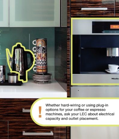 1000 images about kitchen reno coffee bars on pinterest for Table 6 ontario electrical code