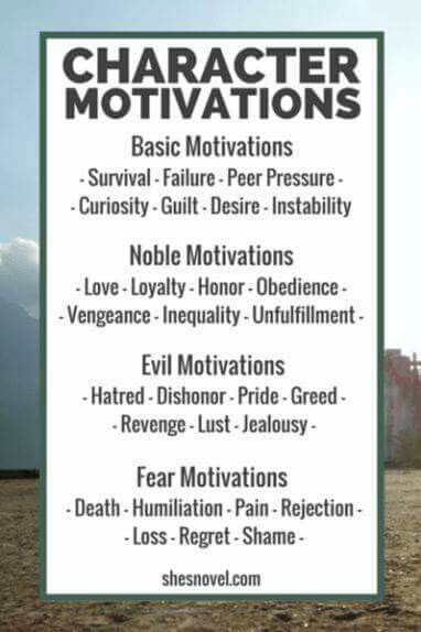 What's your character's motivation? Source- shesnovel.com
