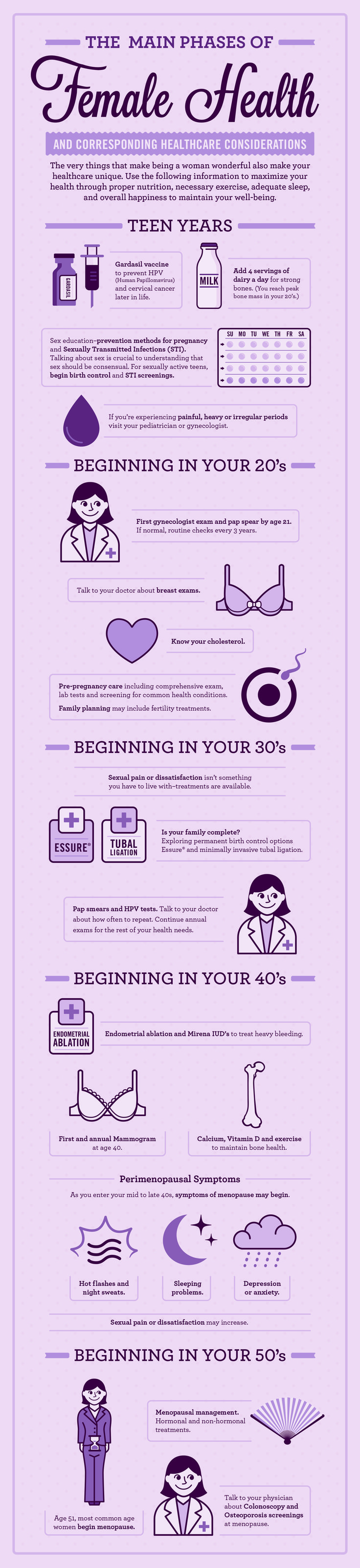 Well-being is an everyday activity and we must understand and take care of things that happen at different stages of life. This infographic shows phases of women's health and how they must keep in mind certain things to do at each phase.
