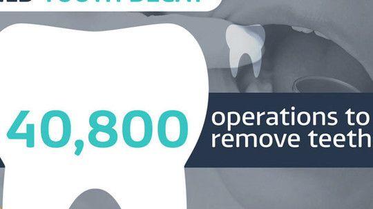 GMB 110117 rotting teeth
