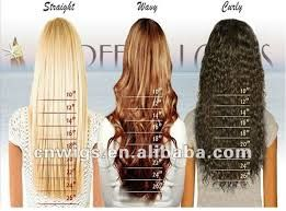 Image Result For 28 Inch Hair Extensions Before And After