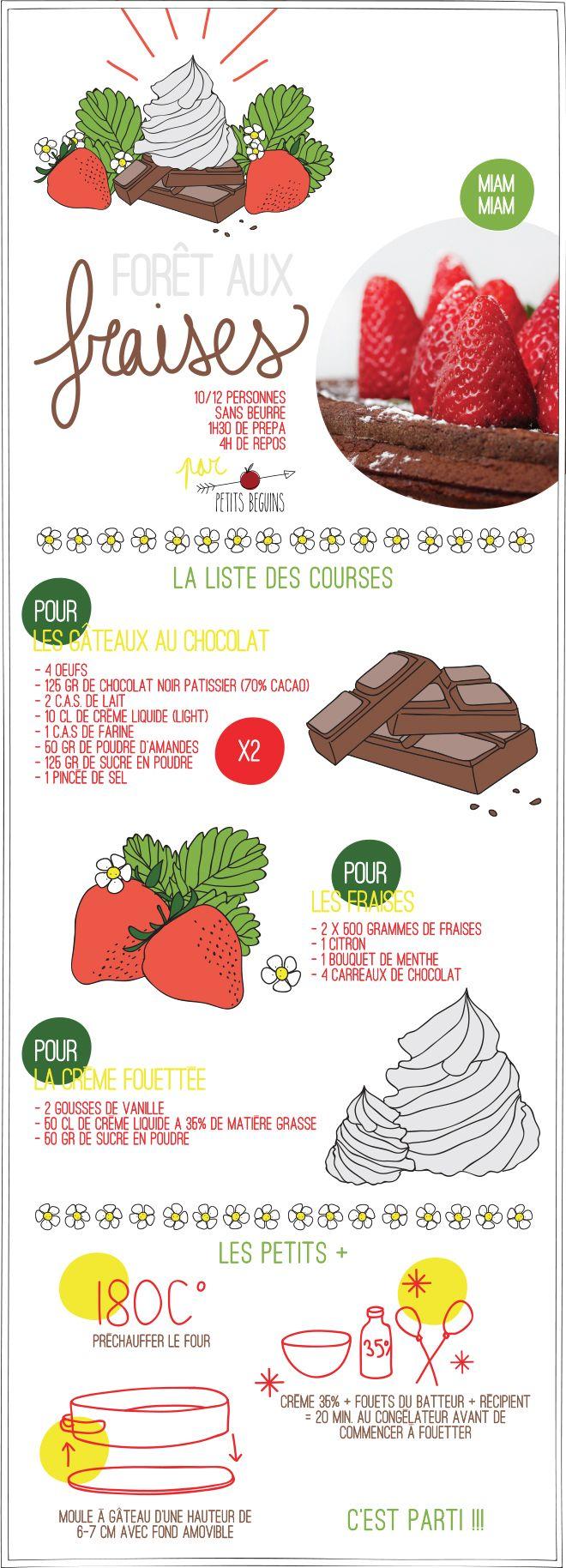 Forêt aux fraises - Gâteau - Petits Béguins