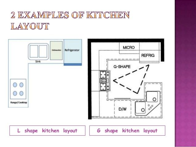 g shaped kitchen layout advantages and disadvantages best 20 g shaped kitchen ideas on u shape 673