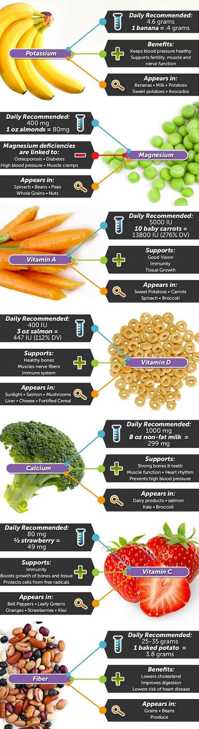 Food is medicine.  www.onedoterracommunity.com   https://www.facebook.com/#!/OneDoterraCommunity