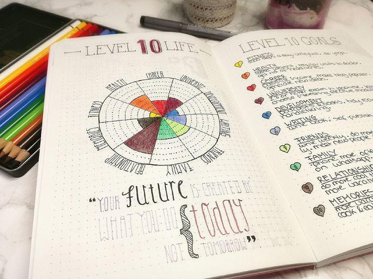 Mein Level 10 Life als Bullet Journal Spread. Die Idee stammt aus My Miracle Morning. Wenn du aus deinem Leben auch mehr herausholen willst, findest du mehr zum Thema Organisation und Motivation auf dearlife.de .