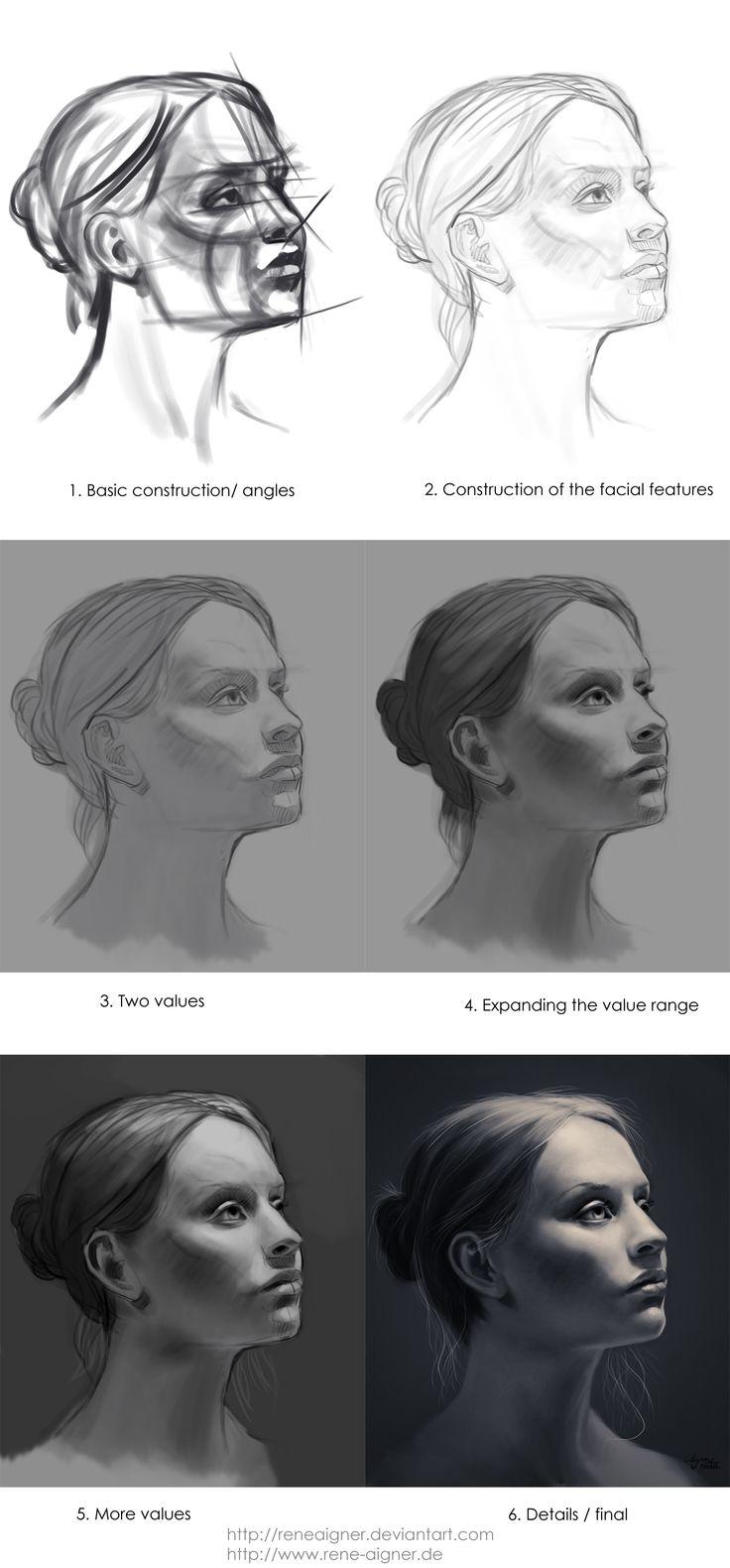 An artist's process for creating a human face. Emily - Process by ReneAigner.deviantart.com on #deviantART