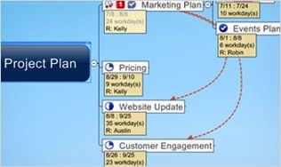 Mindjet MindManager - Mind Mapping Software, Mind Maps – Mindjet USA