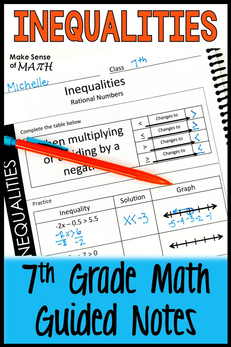 Solving Inequalities Guided Notes Solving Inequalities Math Guided Notes Guided Notes [ 1104 x 736 Pixel ]