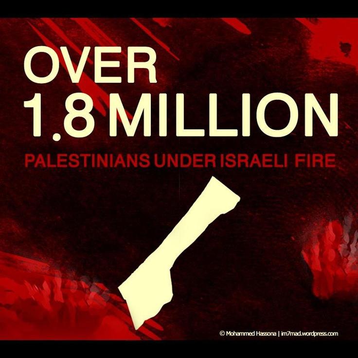 Gaza... worlds largest out door jail!!!  Free Palestine!!!...:>