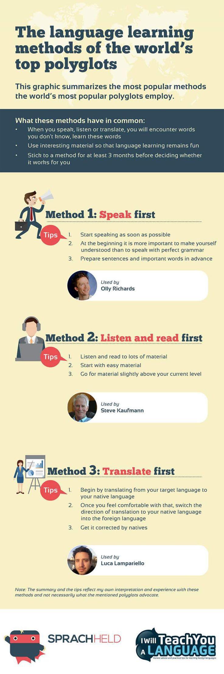 language learning methods infographic
