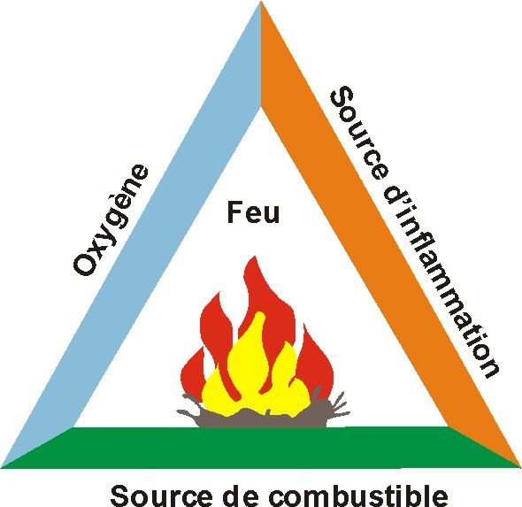 36 best images about le triangle du feu on pinterest cas - Les designers du feu ...