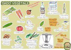 Dado Vegetale con il Bimby @Katia Ciancaglini #visualbimby