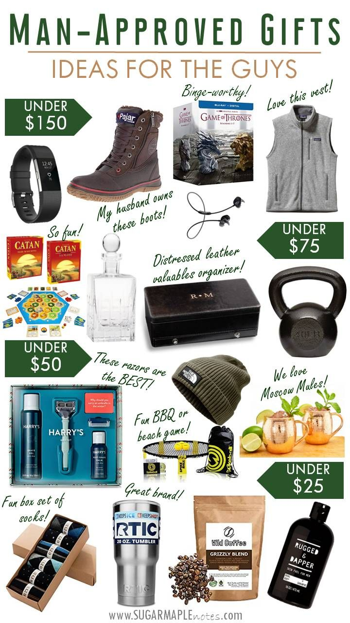 Man Approved Gift Ideas For The Guys Mens Gift Guide Christmas