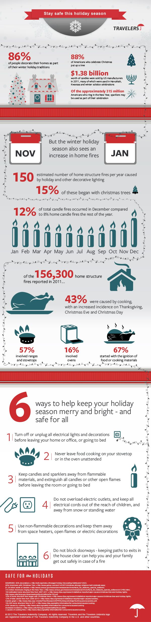 32 best holiday fun and preparedness images on pinterest holiday