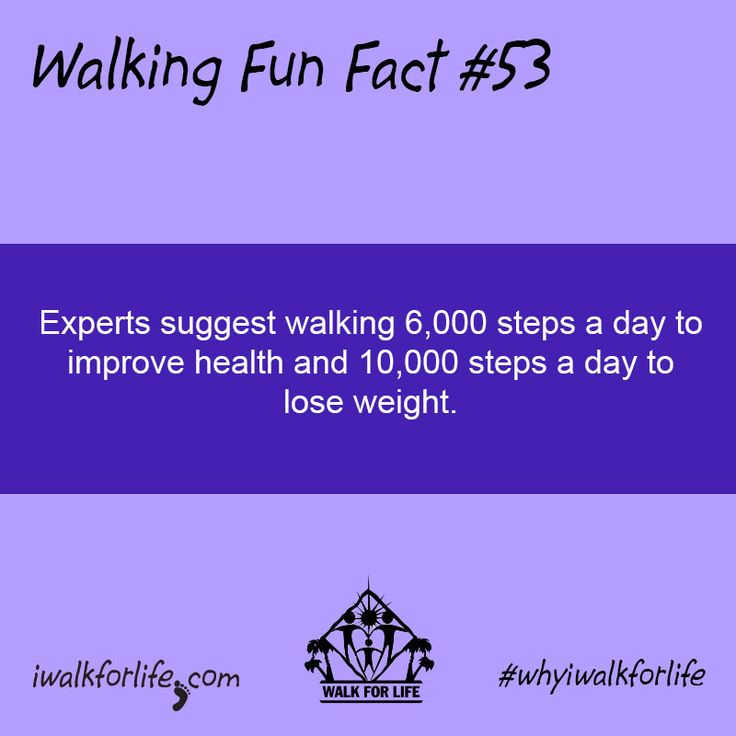 Experts suggest walking 6,000 steps a day to improve health and 10,000 steps a day to lose weight. #walkingfunfacts #whyiwalkforlife