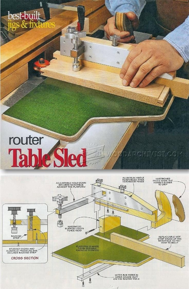 DIY Router Table Sled - Router Tips, Jigs and Fixtures | WoodArchivist.com