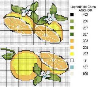 Ponto cruz: Frutas gráficos