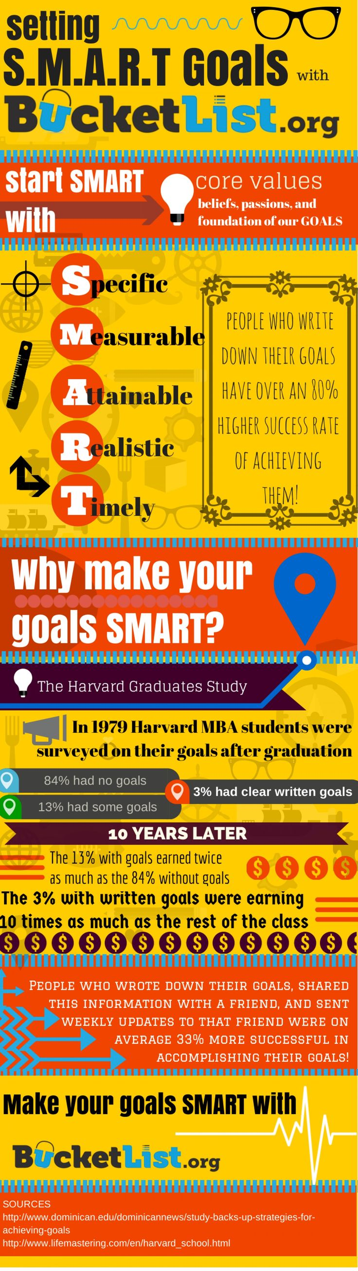 best images about college infographics biggest setting smart goals infographic good for educators and students