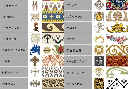 ヨーロッパ伝統紋様素材集