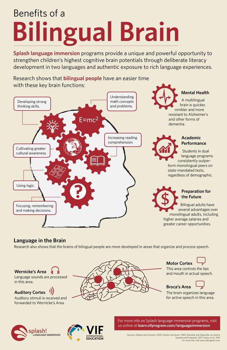 Benefits of a bilingual brain   #languages