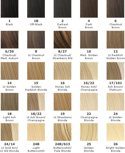 Warm Tones Autumn Hair Color Chart Guide To The Best For Your Skintone