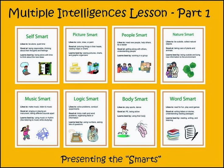 "Multiple Intelligences Lesson Part 1: Presenting the ""Smarts"""