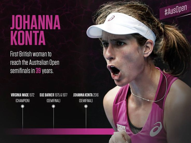 Johanna Konta Inspires In Her Recent Australian Open Run, Poised to Become Become 'Face of Women's Tennis' - http://www.australianetworknews.com/johanna-konta-inspires-recent-australian-open-run-poised-become-become-face-womens-tennis/