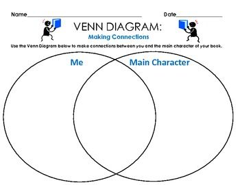 Best 25+ Venn diagram printable ideas only on Pinterest