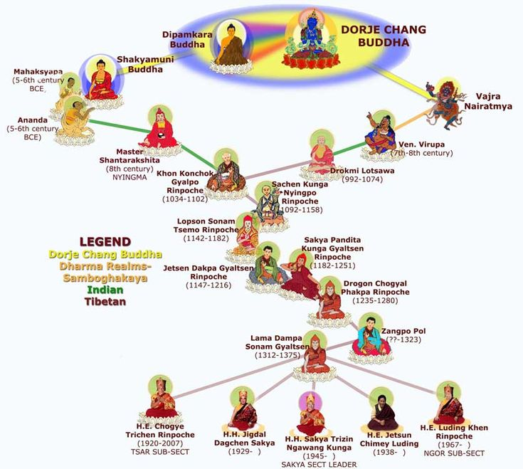 the two general aspects of buddhist meditation and its lineages Buddhism in general the ideal of renunciation has become thoroughly marginalized, and even the intensive meditation retreat (still a common practice among lay-followers.