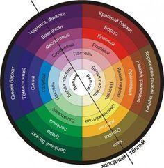 Как сочетать цвета в интерьере: Фотопримеры - Интерьер дома или квартиры - дизайн интерьера, интерьер по фен-шуй, интерьер кухни, спальни, комнаты, ванной - IVONA - bigmir)net - IVONA
