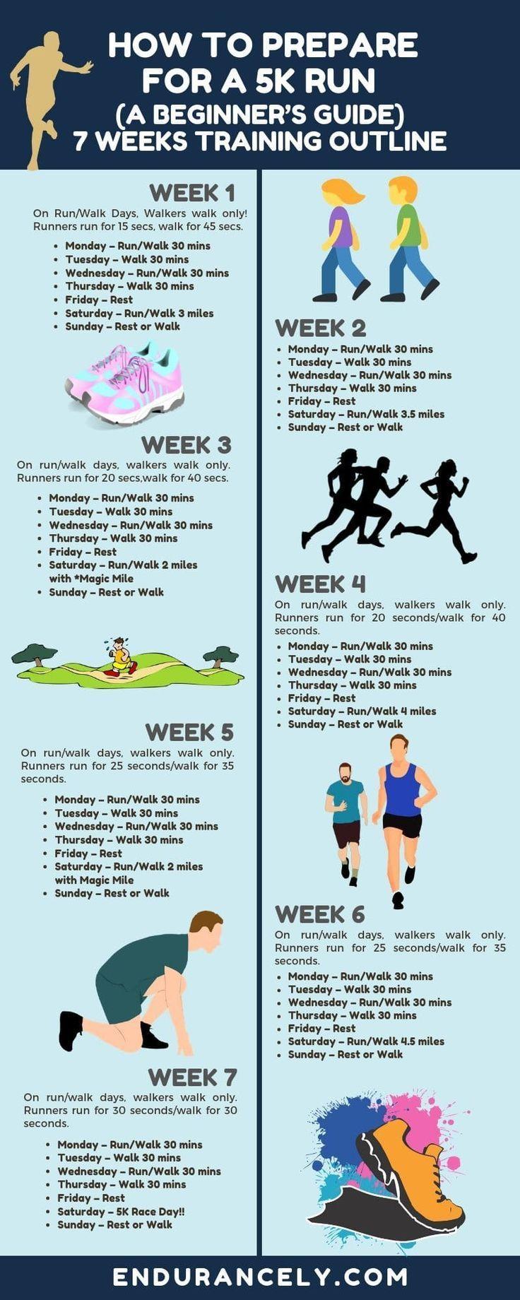 6f50c934f79d580c02a189430bc02aea - How To Get A Permit For A 5k Race