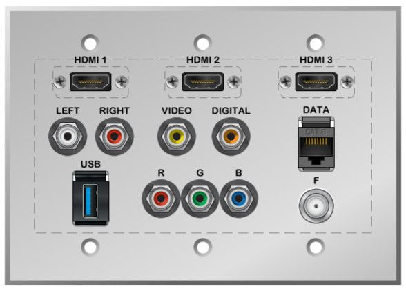 Custom Three HDMI, Component Video, Composite Video, Digital and Analog Audio, Cat6, USB and Catv/Sat/Antenna Wallplate - ram