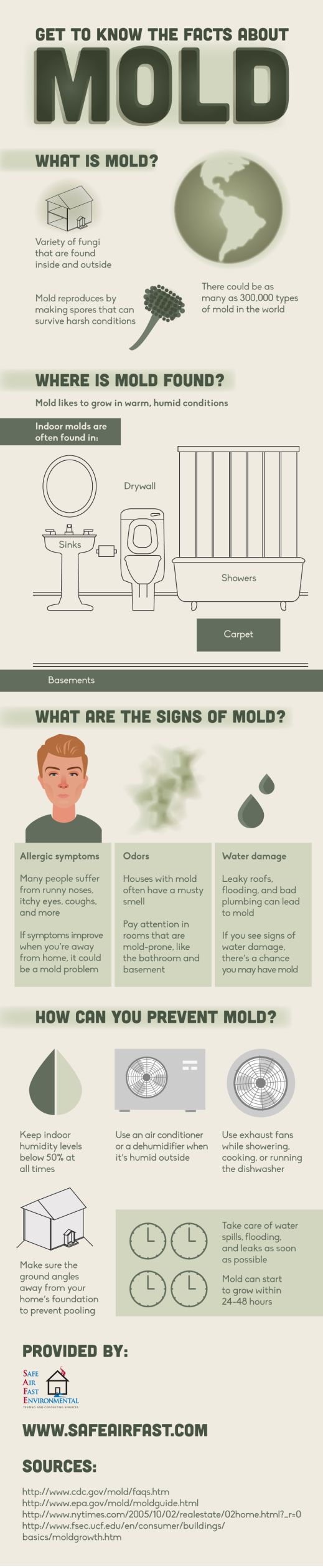 if you suffer from a runny nose itchy eyes and coughing while at home you might be dealing with mold take a look at this san francisco mold remediation