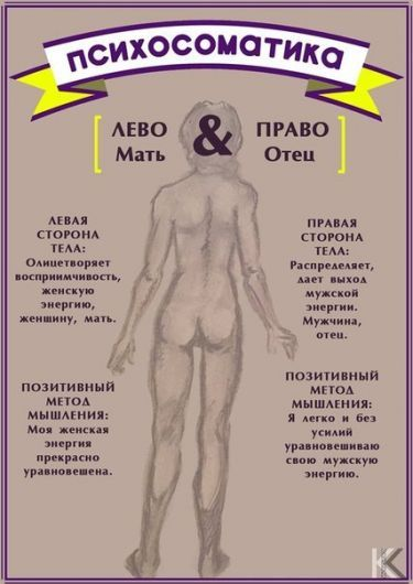 Психосоматика — направление в медицине, изучающее влияние психологических факторов на возникновение болезней.
