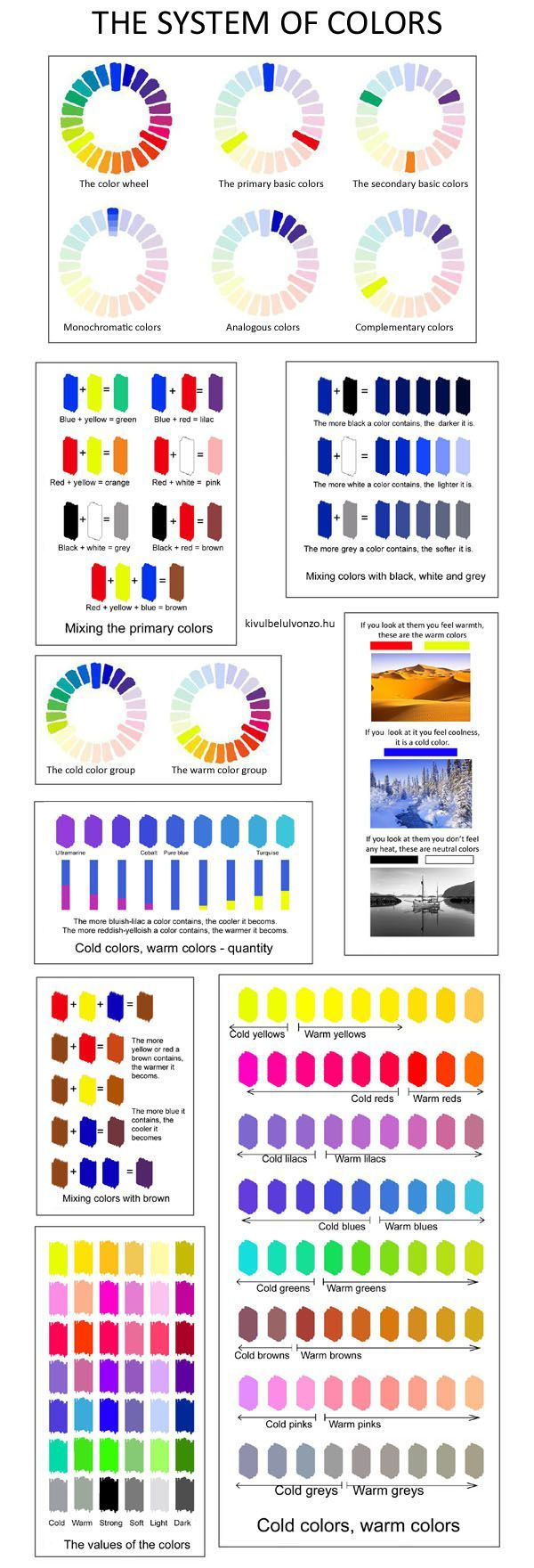 The system of colors
