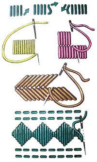 Вышивание, рукоделие, ручная вышивка, вышивка гладью