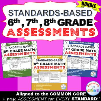 16 best Assessment images on Pinterest School, Activities and - assessment