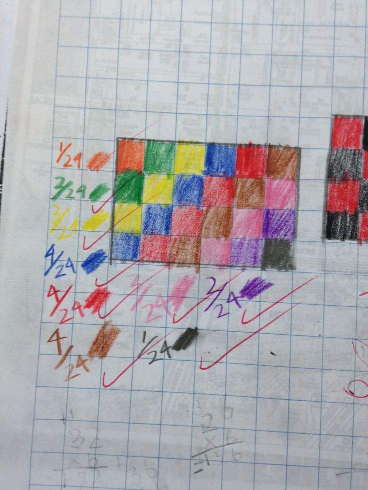 Fraction flags, a colorful student sample www.toptenresources.com - a full year of math lessons created by teachers 4 teachers