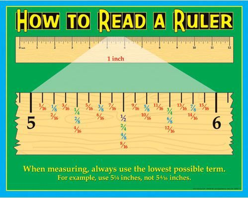 How to read a ruler and equivalent fractions...picture to project