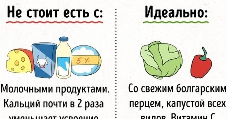 20+ продуктов, которые не стоит употреблять вместе