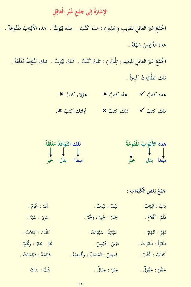 Cours n°16 et 17 - suite (tome 1)
