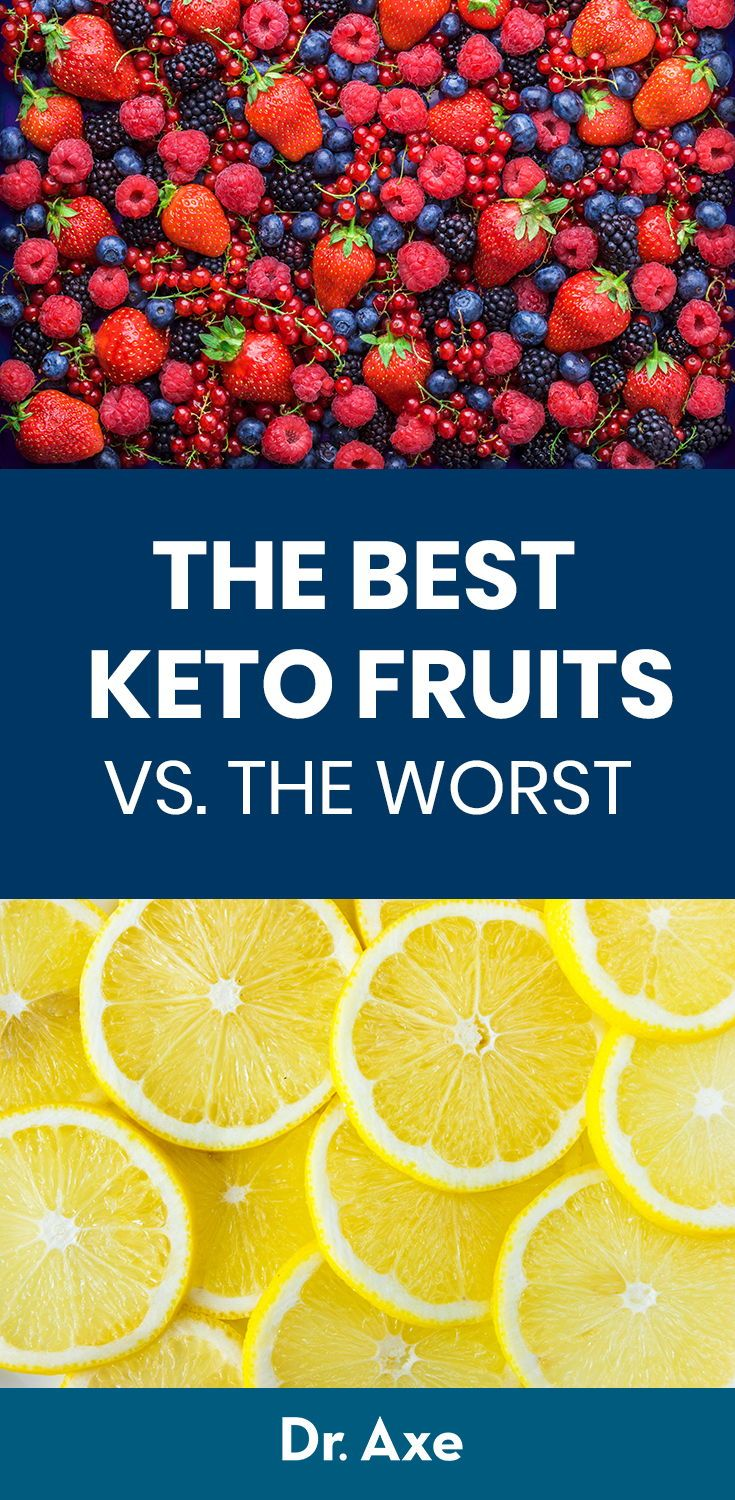 What Are The Best Keto Fruits? In 2020